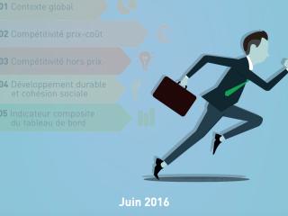 Tableau de bord de la compétitivité de l'économie belge - juin 2016